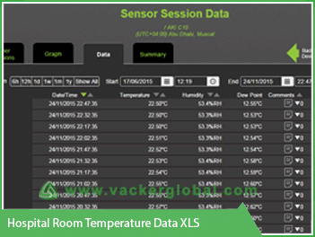 Hospital Room Temperature data xls Vacker Africa