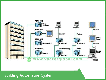 Building-Automation-System-VackerAfrica